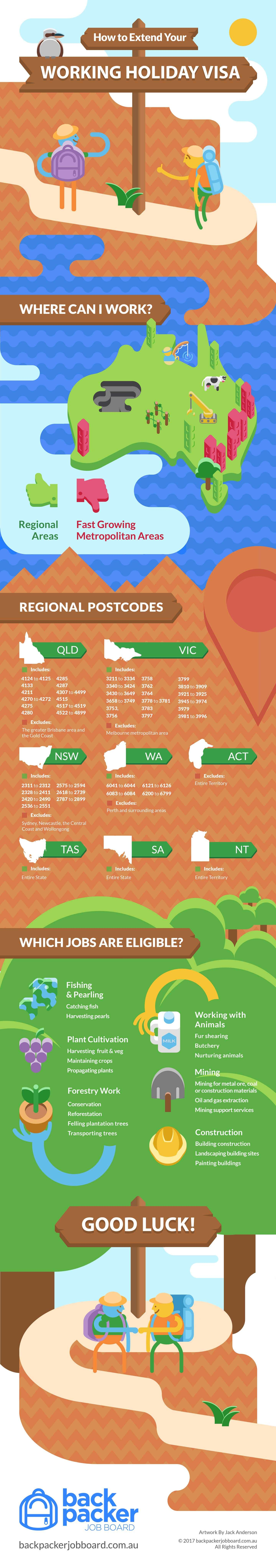 Infographic: Second Year Visa process